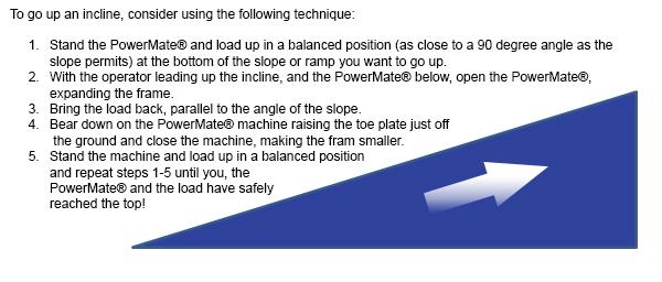 PowerMate up a ramp