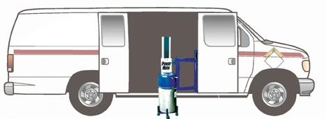 PowerMate LG-3 sidemount