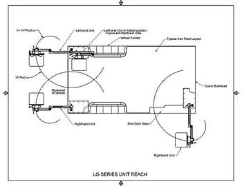 LG-Series_Unit_Reach