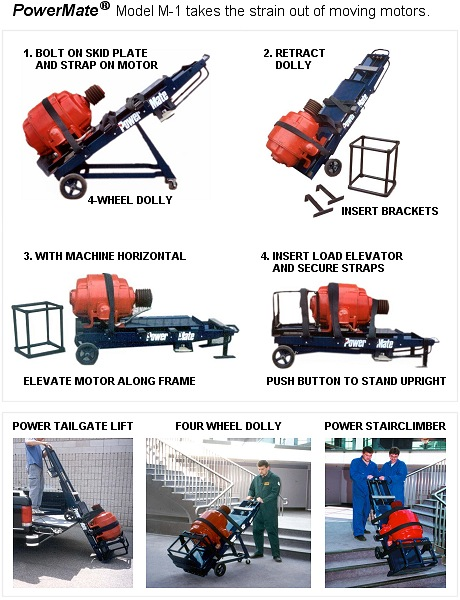 PowerMate® 用途