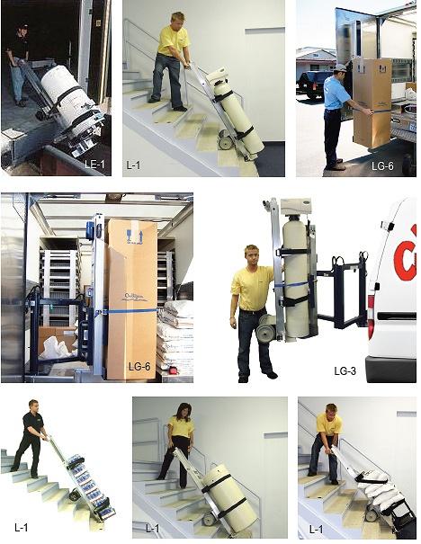 PowerMate® Applications