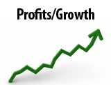 Profits Growth